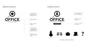 The Office In Town branding brochure spread